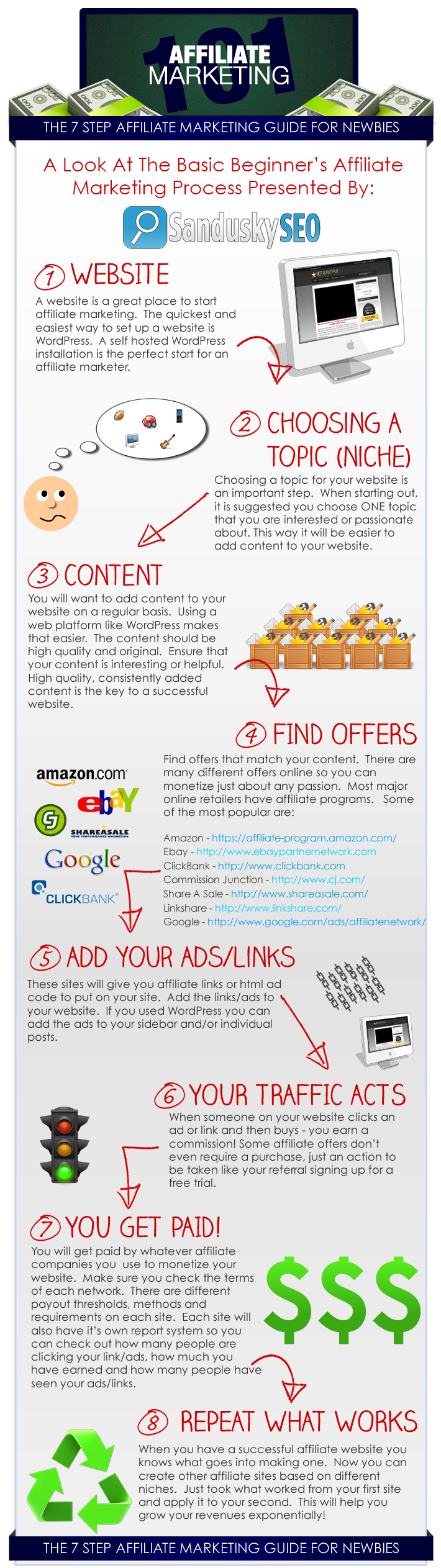 affiliate_marketing_infographic